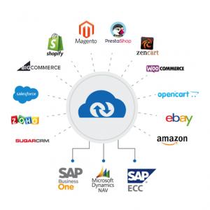 ¿Cómo integrar una tienda virtual con un CRM o ERP?