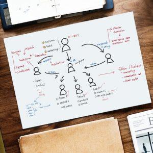 Cómo construir un plan de respuesta a incidentes en su web